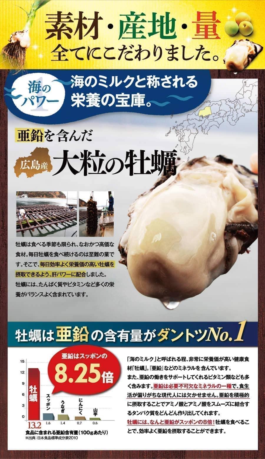 肝パワーって本当にすごい。牡蠣,にんにく,梅,お酒,肝機能 数値